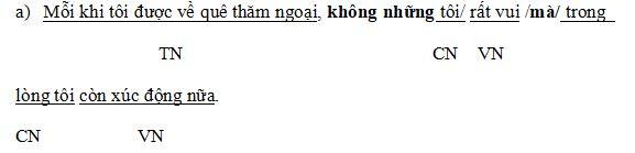 Giải Cùng em học Tiếng Việt lớp 5 tuần 35