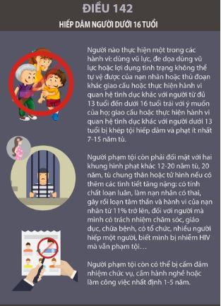 Xâm hại trẻ em sẽ bị phạt như nào?