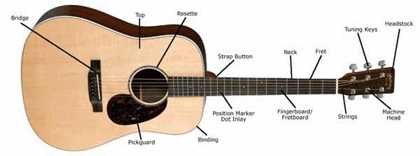 Đàn ghi ta acoustic