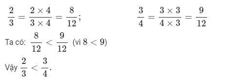 Ôn tập so sánh hai phân số
