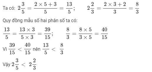 Lý thuyết Toán lớp 5: Hỗn số (tiếp theo)