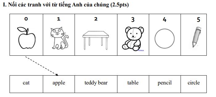 Bài tập ôn hè môn Tiếng Anh lớp 1 lên lớp 2
