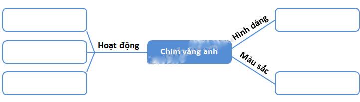 Giải Cùng em học Tiếng Việt lớp 4 tuần 9: Đề 1