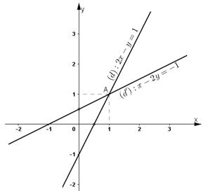 Giải bài tập SGK Toán lớp 9 bài 2: Hệ hai phương trình bậc nhất hai ẩn