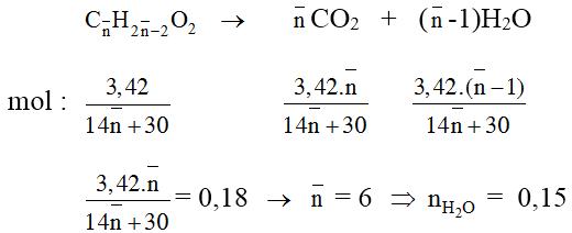 Bài toán về phản ứng đốt cháy Este