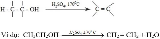 Lý thuyết luyện tập: Mối liên hệ giữa hiđrocacbon và một số dẫn xuất của hiđrocacbon