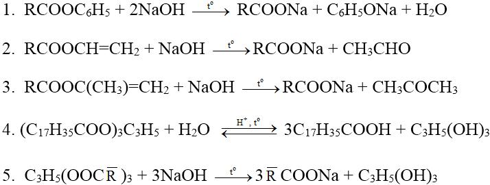 Lý thuyết Các phản ứng hóa học của Este, Lipit