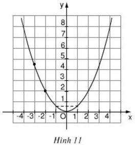 Giải bài tập SGK Toán lớp 9 bài 2: Đồ thị hàm số y = ax2(a ≠0)