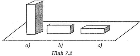 Giải bài tập VBT Vật lý lớp 8 bài 7: Áp suất