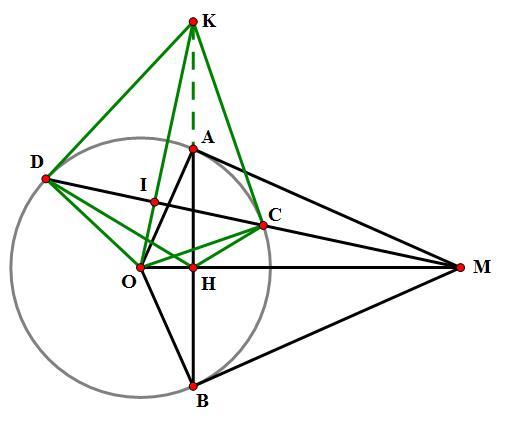 Cát tuyến là gì? Cát tuyến của đường tròn là gì?