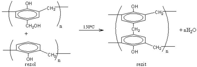 Dạng bài tập về tính chất của Polime