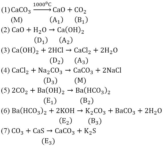 Chuỗi phản ứng hóa học của kim loại