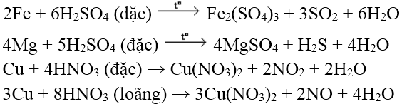Lý thuyết Kim loại: Tính chất hóa học, Tính chất vật lí, Điều chế, Ứng dụng