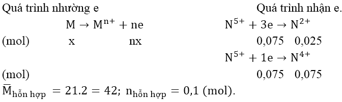 Phương pháp giải các bài toán về kim loại