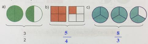 Giải Toán lớp 5 VNEN bài Hỗn số