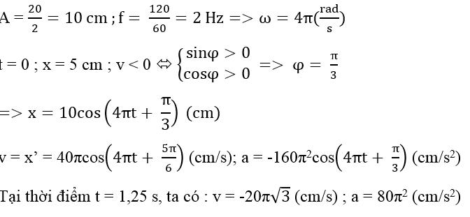 Ôn thi Đại học môn Vật Lí có đáp án - Đề số 14