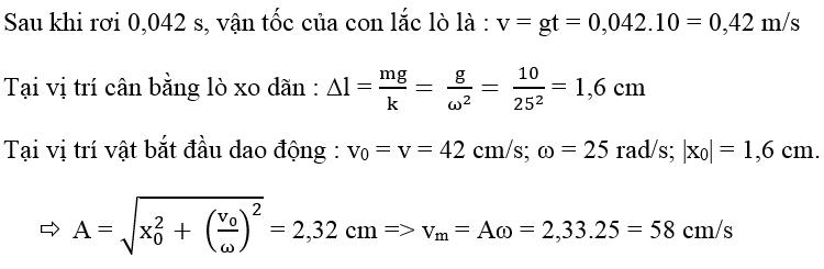 Ôn thi Đại học môn Vật Lí có đáp án - Đề số 16