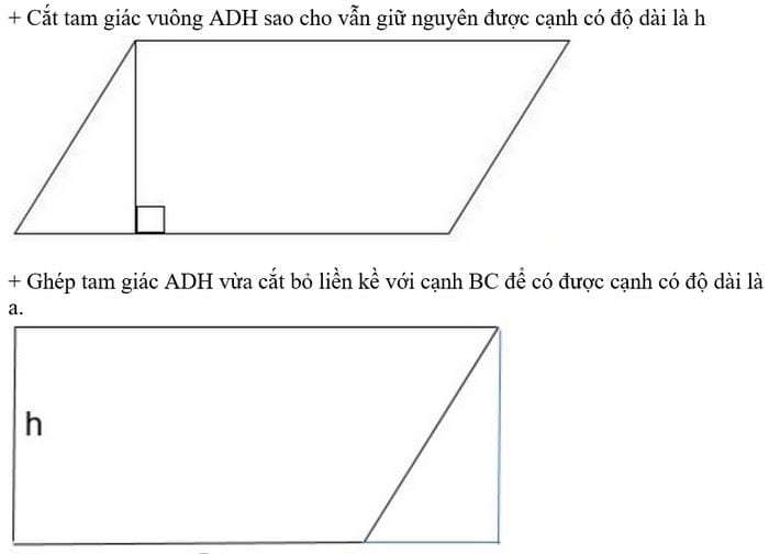 Tính diện tích hình bình hành biết 2 đường chéo
