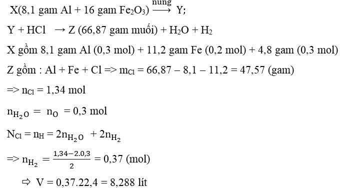 Ôn thi Đại học môn Hóa học có đáp án - Đề số 13
