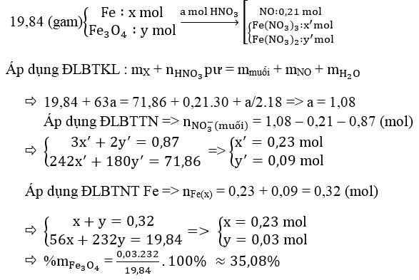 Ôn thi Đại học môn Hóa học có đáp án - Đề số 17