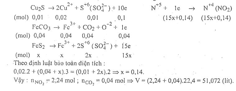 Ôn thi Đại học môn Hóa học có đáp án - Đề số 3