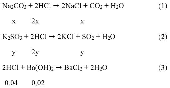 Các dạng bài tập về muối cacbonat