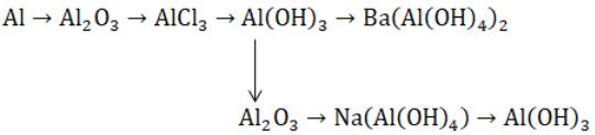 Chuỗi phản ứng hóa học của kim loại kiềm, kiềm thổ, nhôm