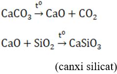 Lý thuyết: Hợp kim của sắt