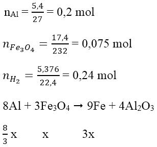 Phản ứng nhiệt nhôm