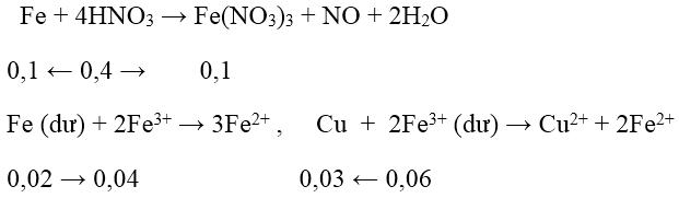 Sắt tác dụng với axit HNO3 và H2SO4 đặc nóng