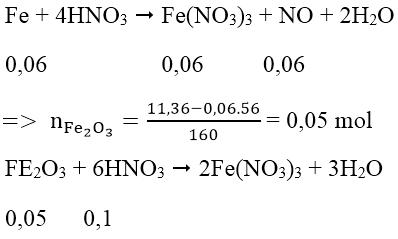 Phương pháp quy đổi trong hóa học vô cơ