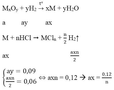 Xác định tên kim loại và oxit kim loại