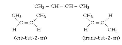 Chuyên đề Hóa học lớp 11
