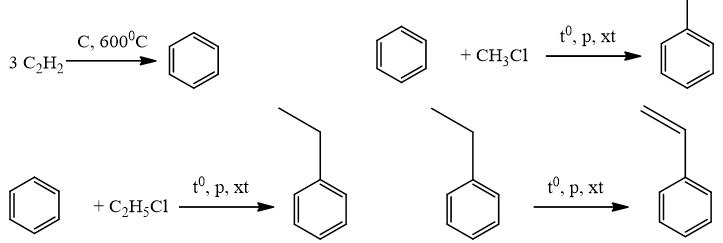 Chuyên đề hóa học 11