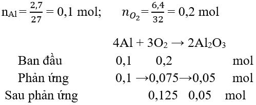 chuyên đề hóa học 8