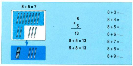 8 cộng với một số: 8 + 5