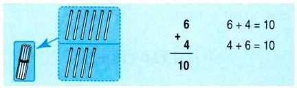 Phép cộng có tổng bằng 10