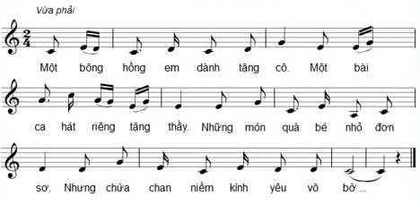 Soạn Âm nhạc lớp 8 Tiết 30: Ôn tập bài hát: Tuổi đời mênh mông & Tập đọc nhạc: TĐN số 8