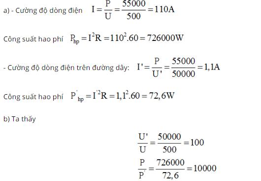 chuyên đề vật lý 9