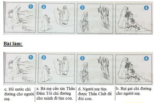Giải bài Tiếng Việt 3 sách Vnen