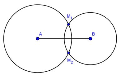 Trắc nghiệm: Đường tròn