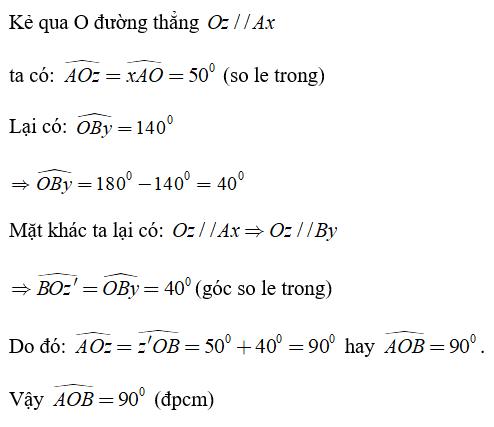 Trắc nghiệm: Tiên đề Ơ-clit về đường thẳng song song