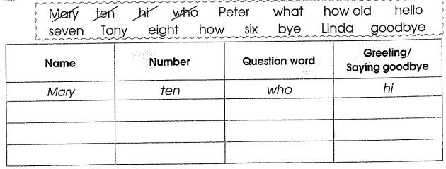 Phiếu bài tập cuối tuần môn Tiếng Anh lớp 3 Tuần 8