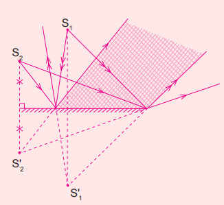 Khoa học tự nhiên 9 bài 53: Ảnh của một vật tạo bởi gương