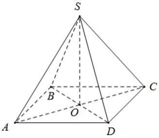 Lý thuyết: Các công thức về hình chóp đều