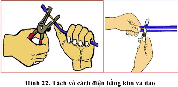 Lý thuyết Công nghệ 9: Thực hành: Nối dây dẫn điện
